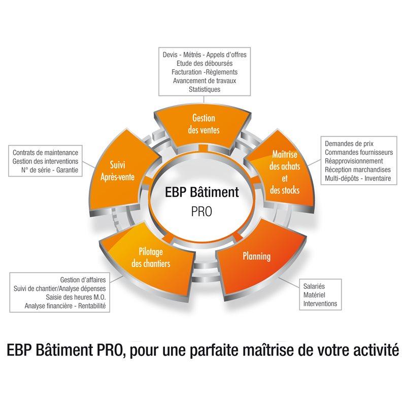 EBP Perpignan