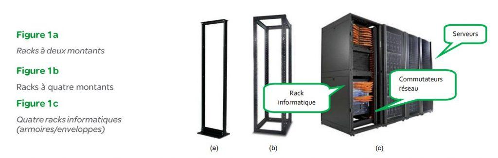 les trois type de rack informatique à deux et quatre montants ainsi qu'en armoire