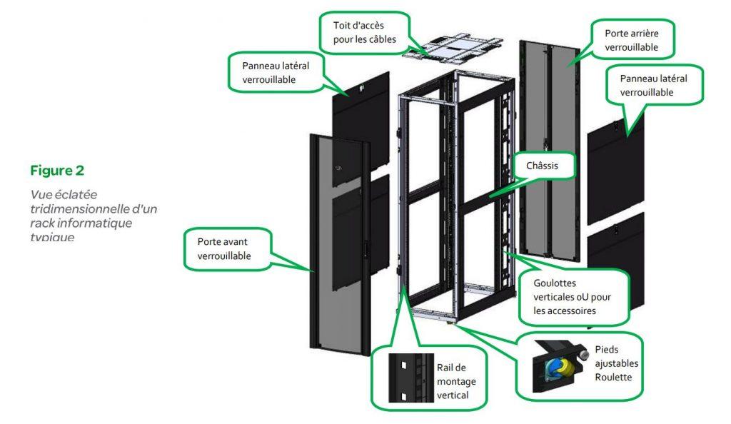 Vue éclatée tridimensionnelle d'un rack informatique typique