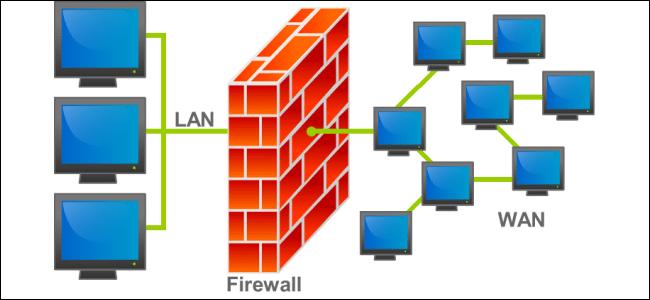fonctionnement-firewall-adeo