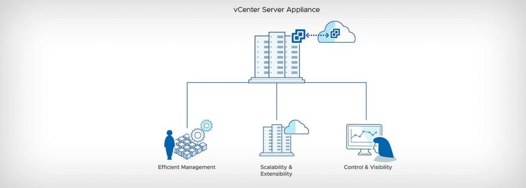 vmware-vcenter-server-appliance-adeo-informatique